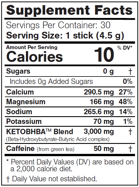 B-KETO Nutritional Label and Ingredients
